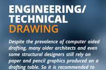 Engineering and Technical Drawing Classes, Borivali West, Mumbai